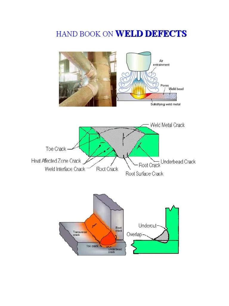 small resolution of welding defect with diagram