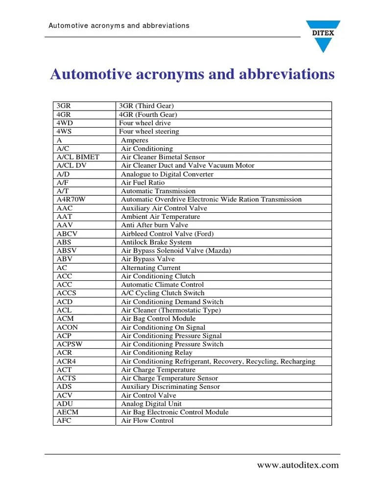 hight resolution of automotive acronyms fuel injection throttle fuse box diagram fuse box abbreviations meanings