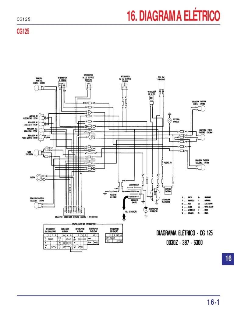 Titan 99 Diagrama Eletrico