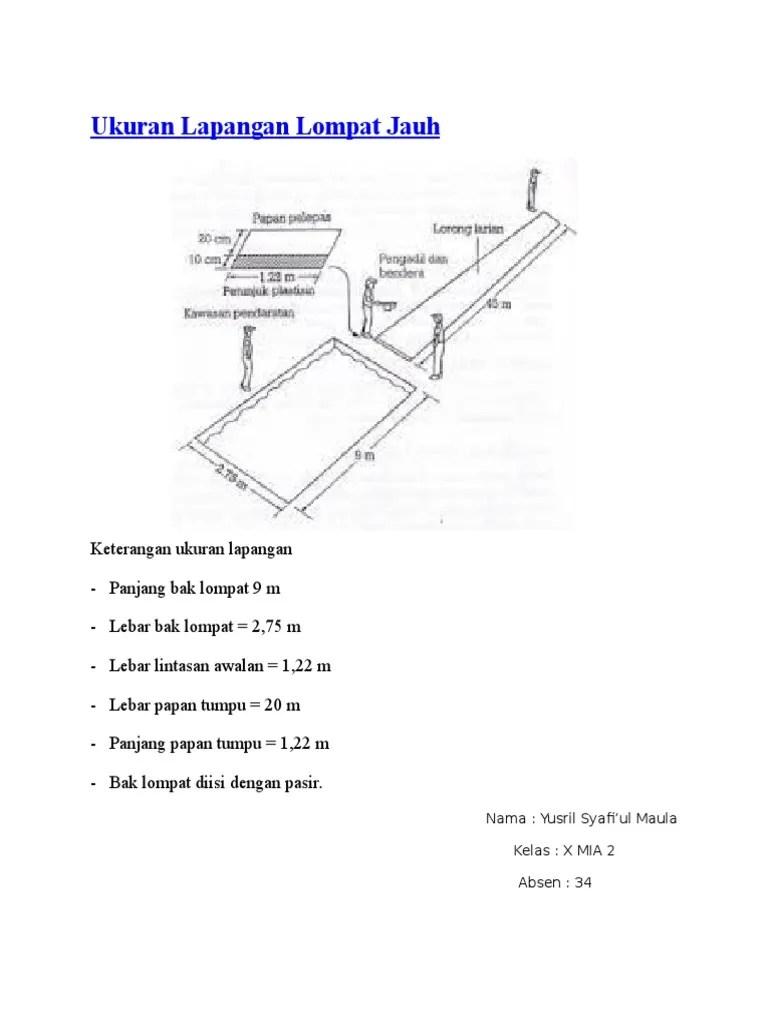 Panjang Lapangan Lompat Jauh : panjang, lapangan, lompat, Ukuran, Lapangan, Lompat