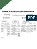 Baltimore police department organizational chart also indian inspector rh esribd