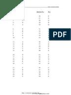 HKDSE Chem 2012 Paper 1