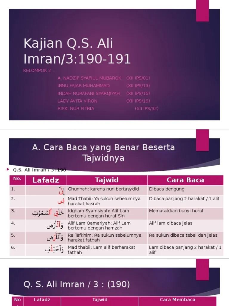 Hukum Tajwid Surat Al Imran Ayat 159 : hukum, tajwid, surat, imran, Hukum, Tajwid, Surat, Imran, Mengajarku