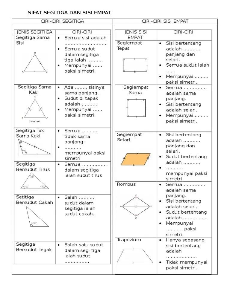 Ciri Ciri Segitiga Sama Sisi : segitiga, Sifat, Segitiga, Empat