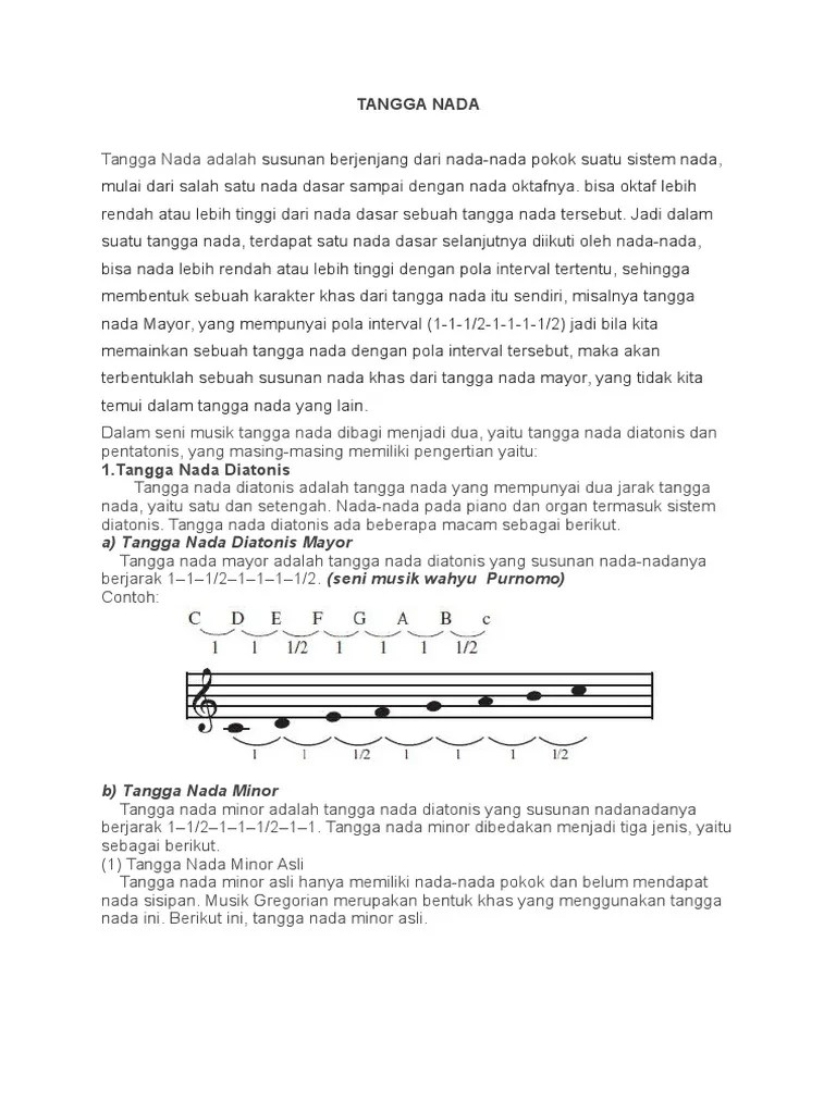 Tangga Nada Minor Asli : tangga, minor, Tangga, Minor, Melodis