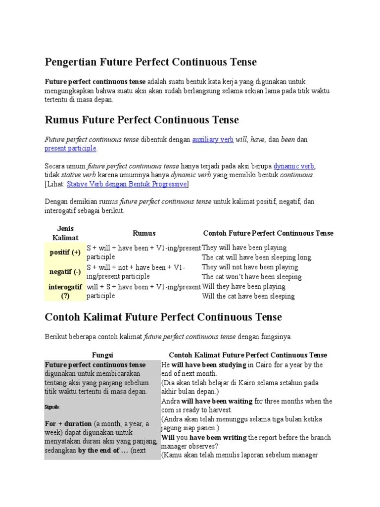 Contoh Kalimat Future Perfect Tense : contoh, kalimat, future, perfect, tense, 12.Future, Perfect, Continuous, Tense