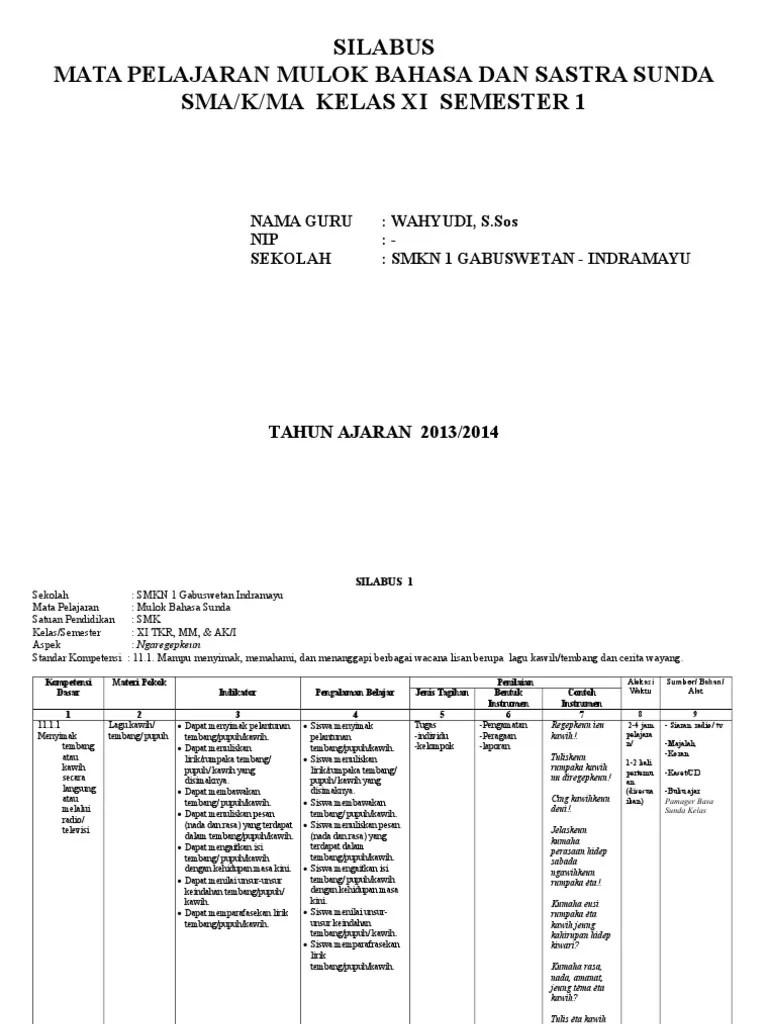 Contoh Laporan Kegiatan Liburan Dalam Bahasa Sunda Kumpulan Contoh Laporan Cute766
