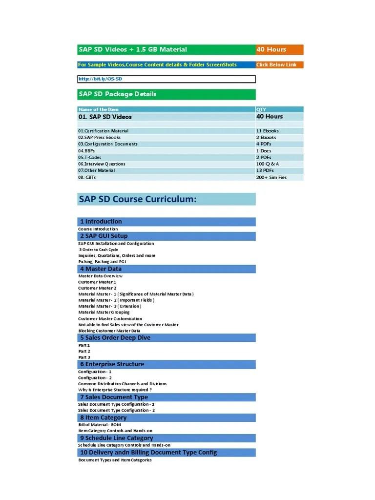 medium resolution of sap sd course content details invoice information technology management