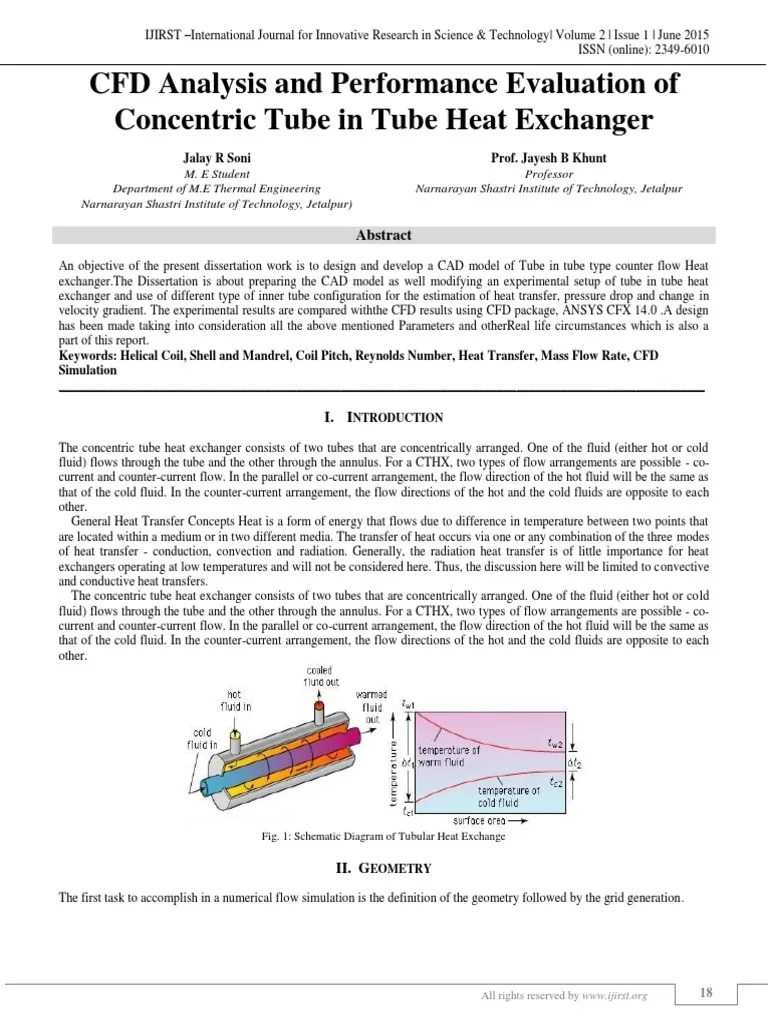 CFD Analysis And Performance Evaluation of Concentric Tube In Tube Heat Exchanger   Heat Transfer   Heat Exchanger