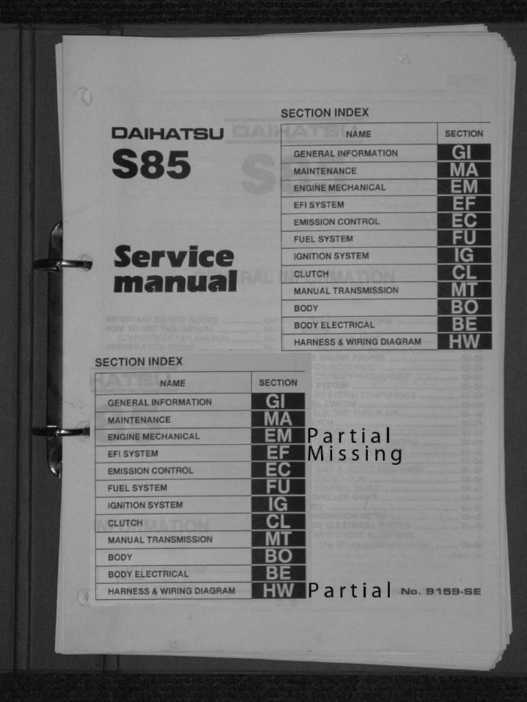 medium resolution of workshoworkshop manual daihatsu 3 cyl 993cc efi p manual daihatsu 3 cyl 993cc efi cylinder engine piston