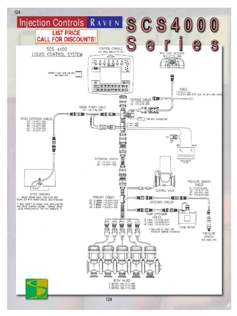 raven 440 wiring wiring diagram raven 440 wiring diagram raven 440 wiring diagram [ 768 x 1024 Pixel ]
