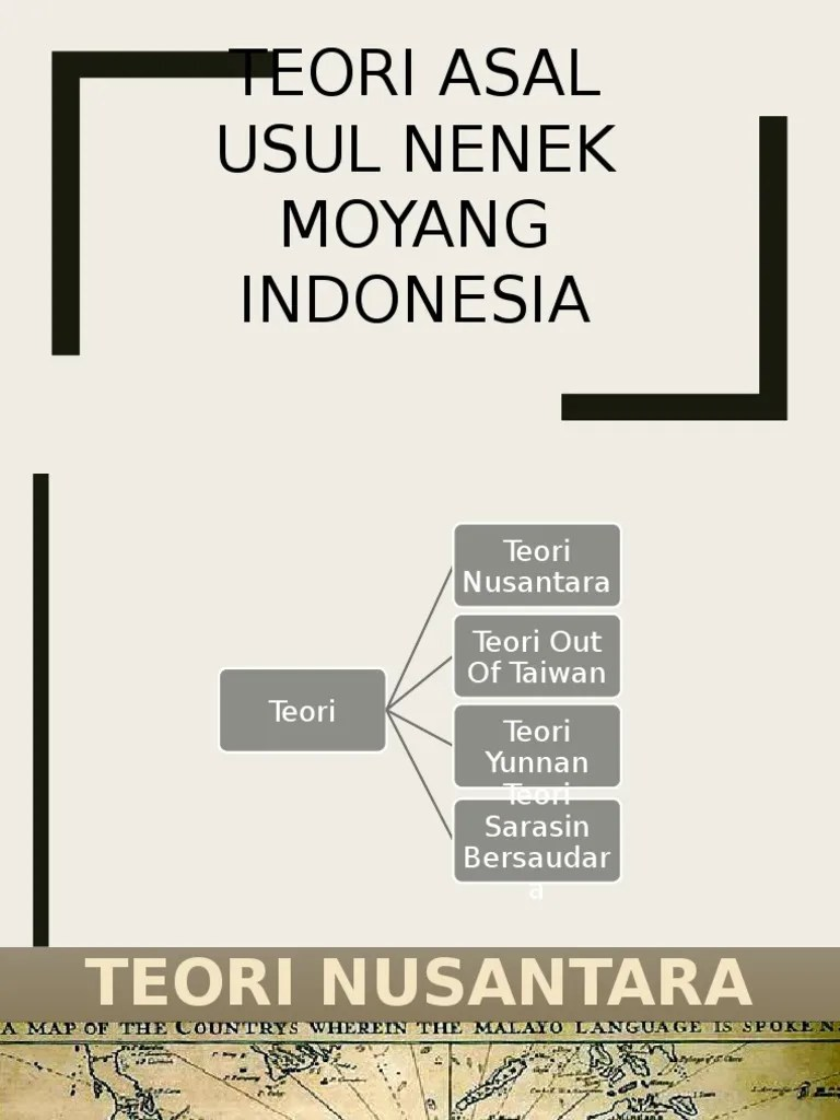 Asal Usul Nenek Moyang Bangsa Indonesia Ppt : nenek, moyang, bangsa, indonesia, Teori, Nenek, Moyang, Indonesia.pptx