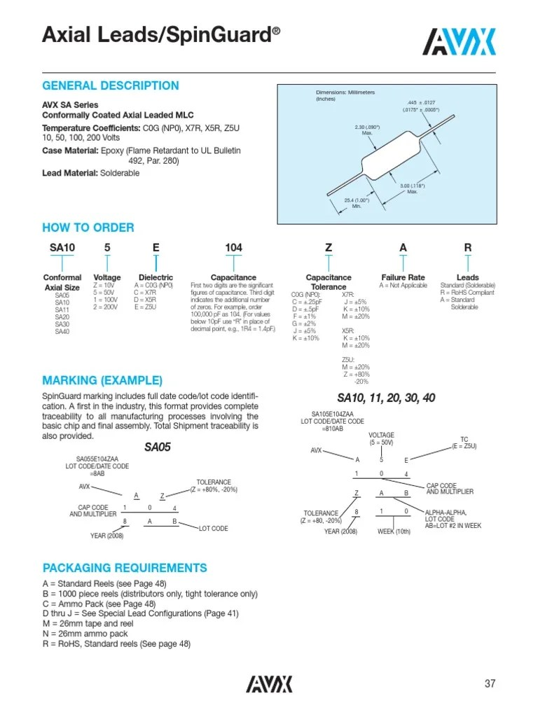 Data Sheet | Capacitor | Electrical Components