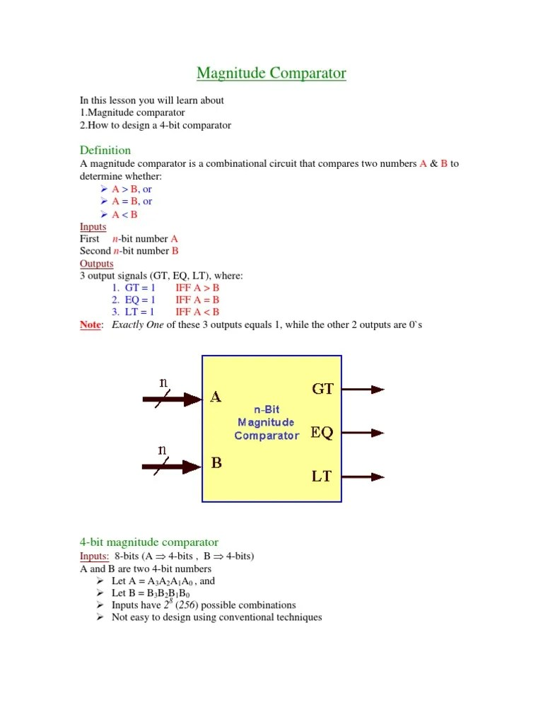 8 bit magnitude comparator logic diagram [ 768 x 1024 Pixel ]