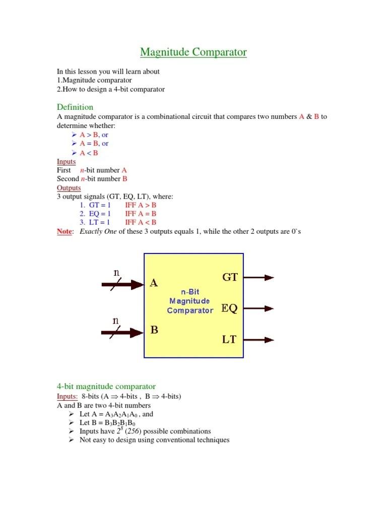 hight resolution of 8 bit magnitude comparator logic diagram