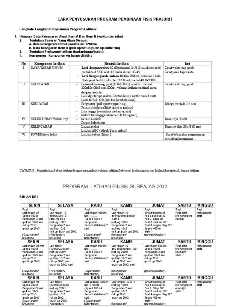 Program Latihan Atletik : program, latihan, atletik, PROGRAM, Pembinaan, Fisik, Prajurit
