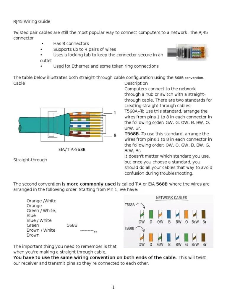 medium resolution of 568b cable