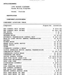 2001 Honda Prelude Wiring Diagram Three Circle Venn Worksheet 92 - 96 Diagrams
