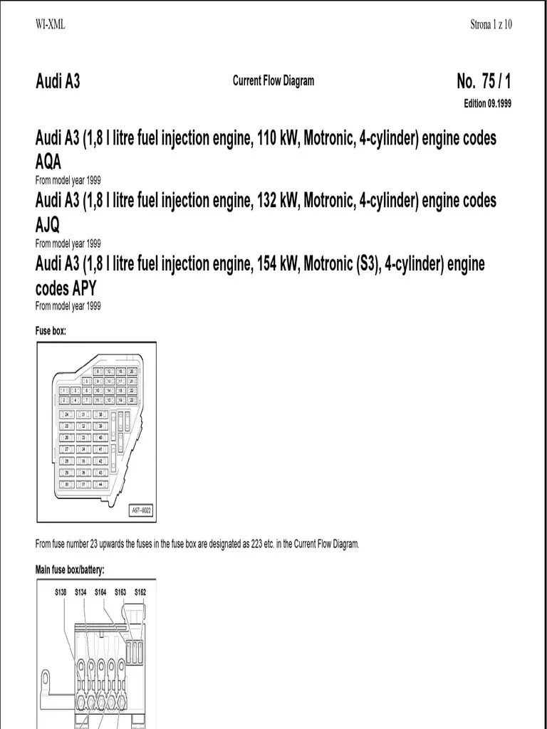 hight resolution of audi a3 fuse box location 1999