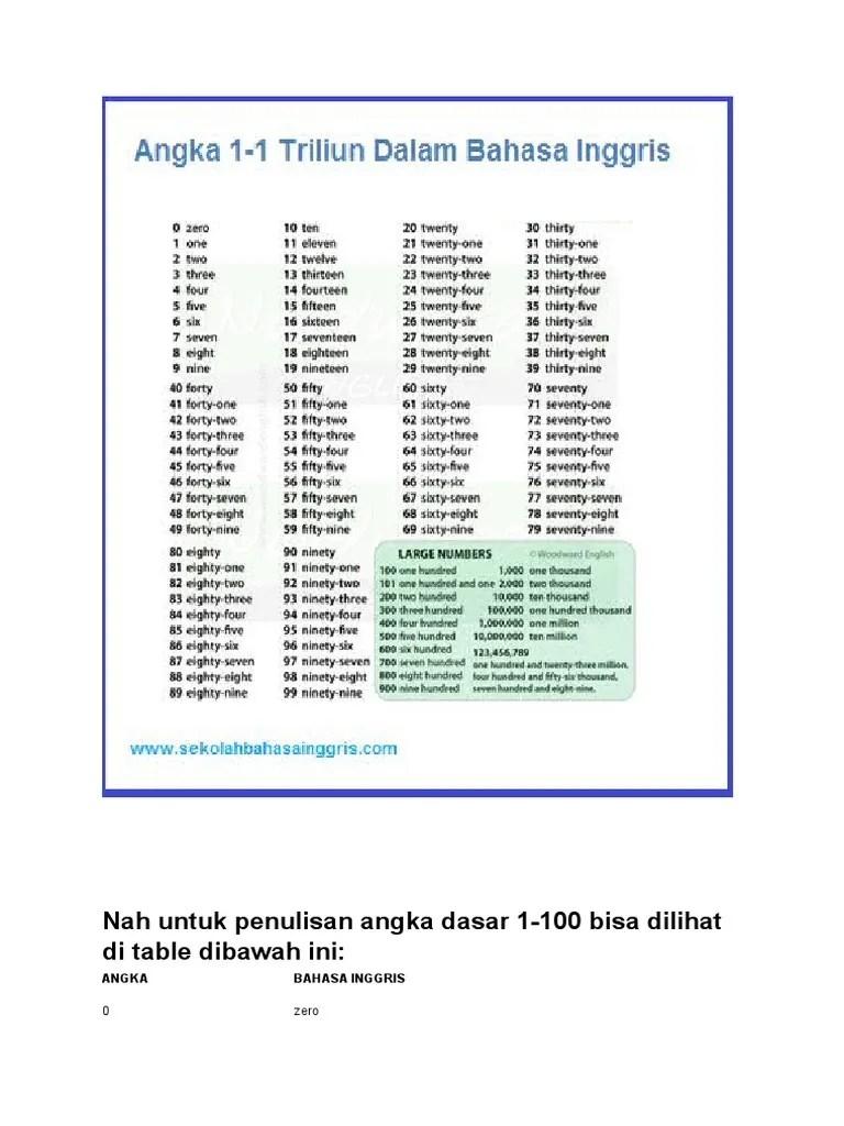 Penulisan Angka Dalam Bahasa Inggris 1 Sampai 100 : penulisan, angka, dalam, bahasa, inggris, sampai, Bahasa, Inggris, Keisya
