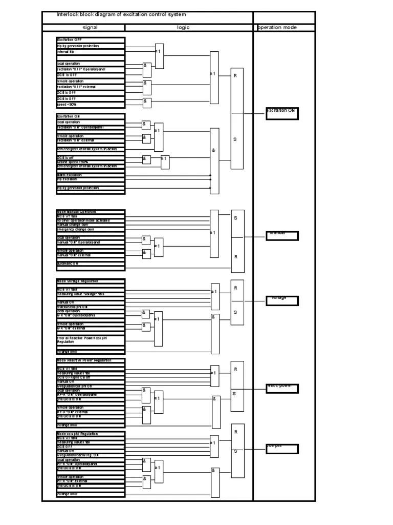 logic diagram interlock [ 768 x 1024 Pixel ]
