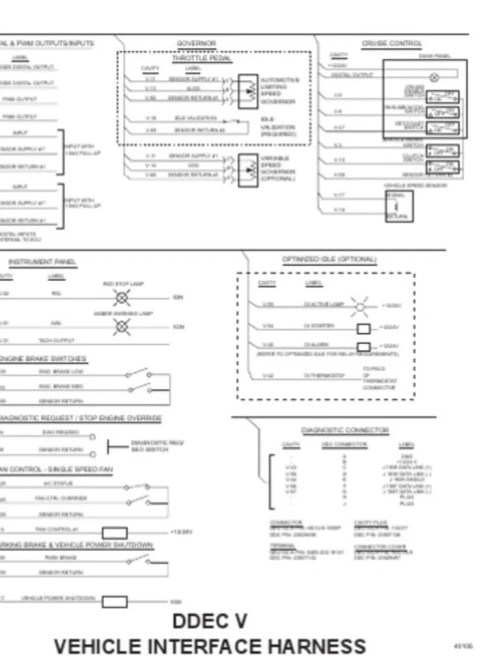 small resolution of  1509918203 diagrama de cabina oem ddec v ddec 6 wiring diagram at cita asia