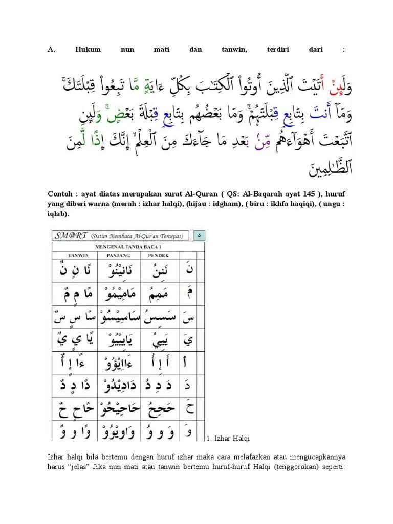 Contoh Bacaan Idgham Mimi : contoh, bacaan, idgham, Hukum, Bacaan, Quran