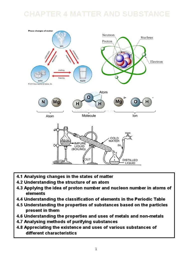 medium resolution of chapter 4 matter and substance teacher copy docx molecules atomic nucleus