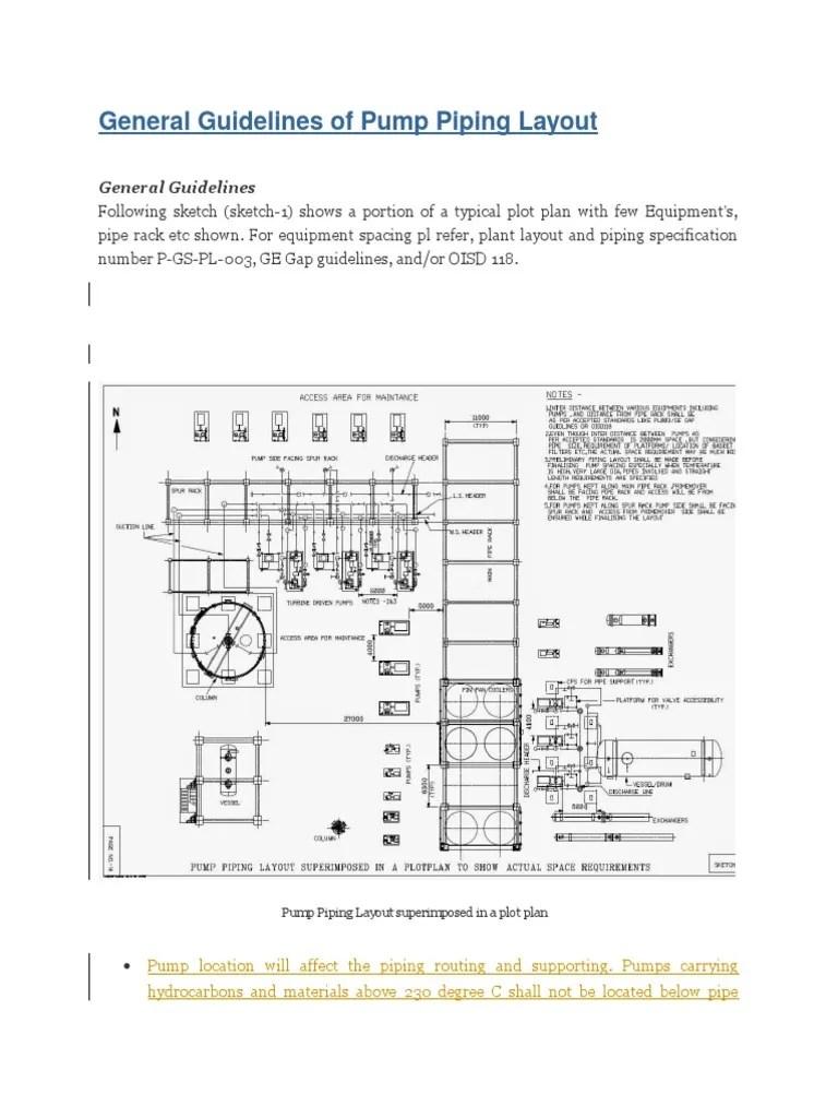 medium resolution of general guidelines of pump piping layout pump valvepiping layout guidelines 8