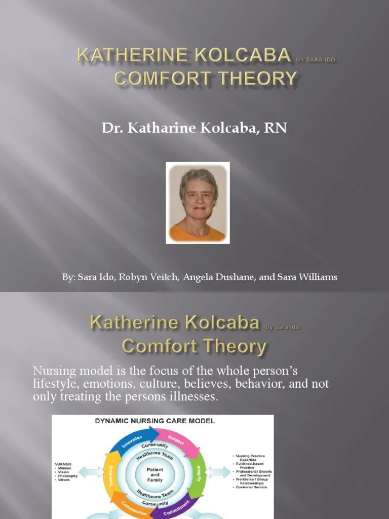 small resolution of katherine kolcaba comfort theory presentation recovery approach nursing