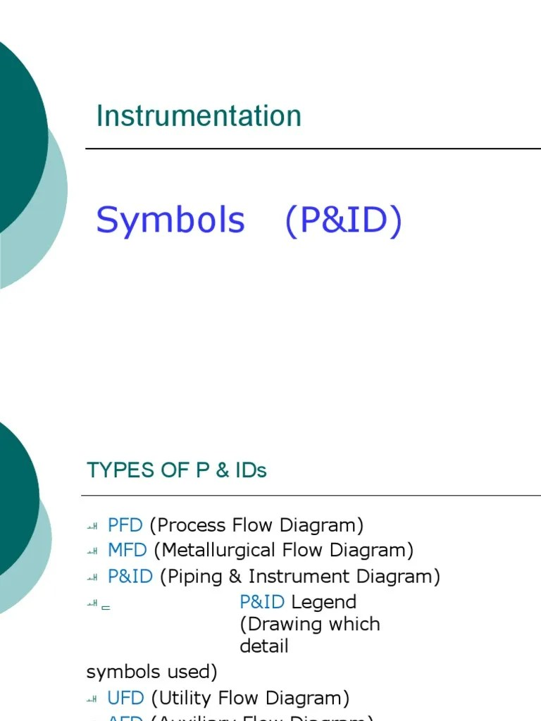 medium resolution of piping and instrumentation diagram legend picture