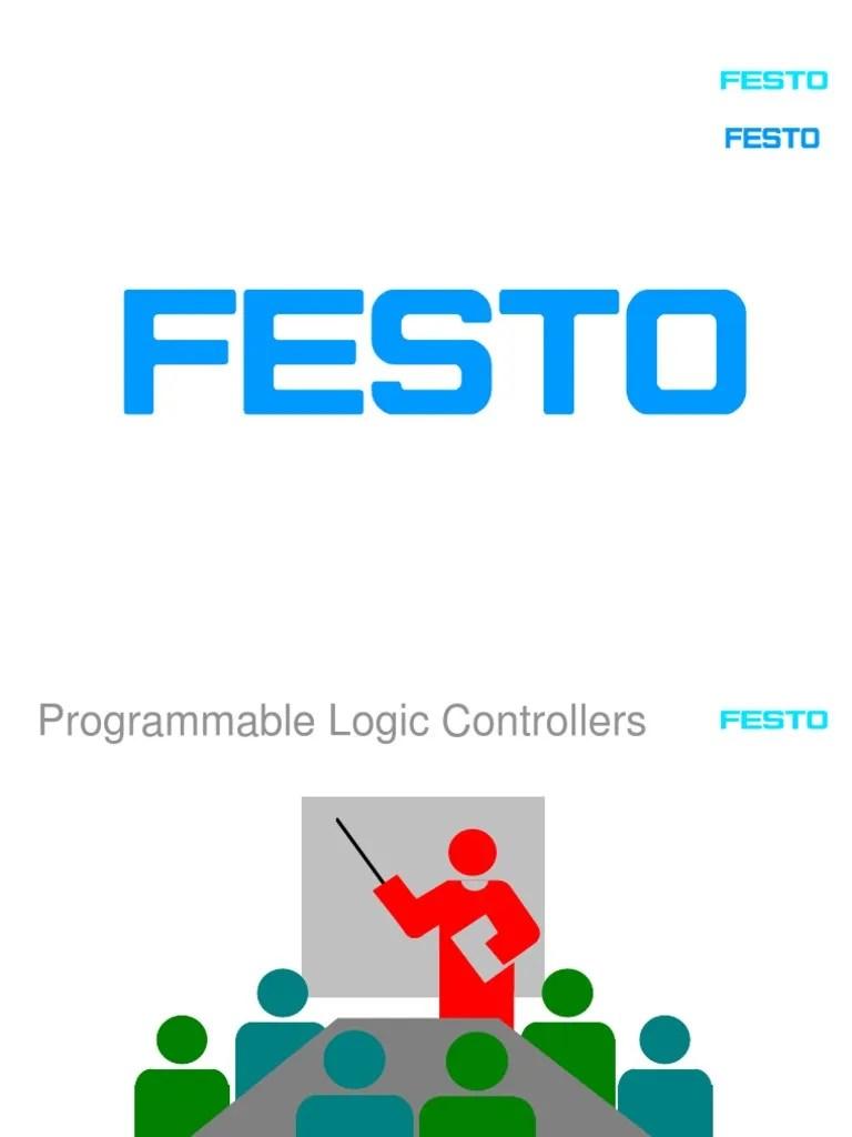 medium resolution of festo basic plc programmable logic controller cylinder engine festo limit switch wire diagram 2