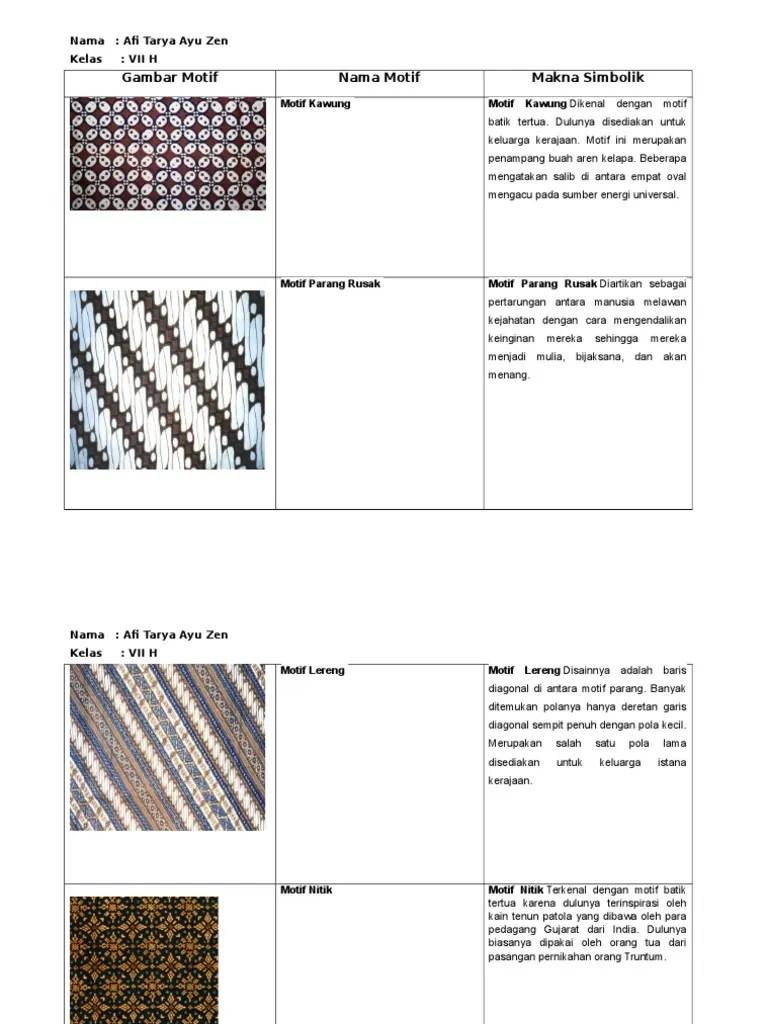 Menginterpretasi Batik Pedalaman Dan Batik Pesisir : menginterpretasi, batik, pedalaman, pesisir, Mengobservasi, Motif, Ragam, Daerah, Dalam