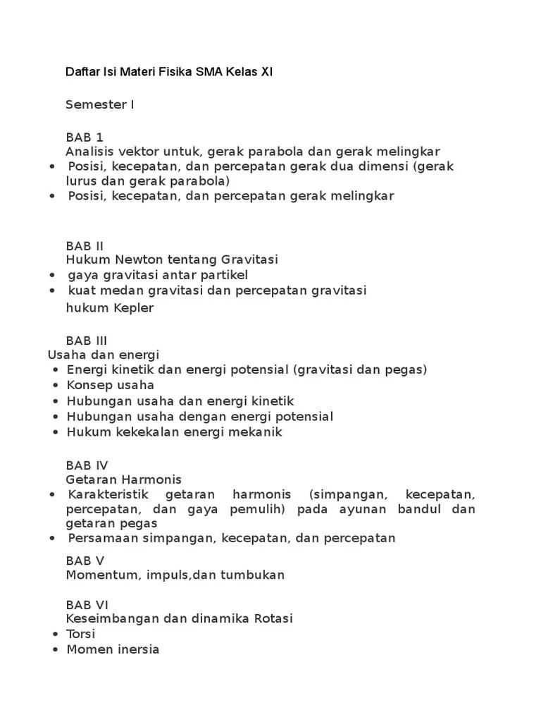 Materi Fisika Kelas 11 Semester 2 Kurikulum 2013 Revisi : materi, fisika, kelas, semester, kurikulum, revisi, Materi, Fisika, Kelas, IlmuSosial.id