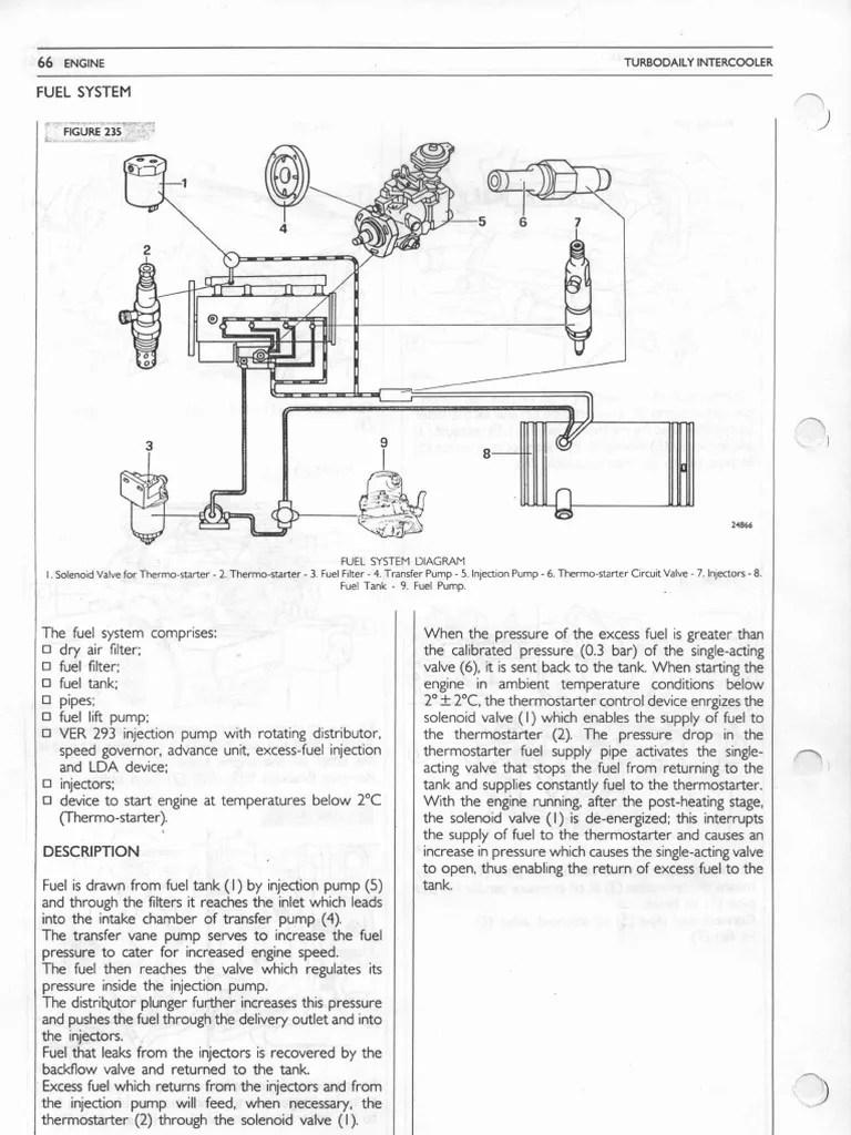 medium resolution of 3 1l engine fuel flow diagram