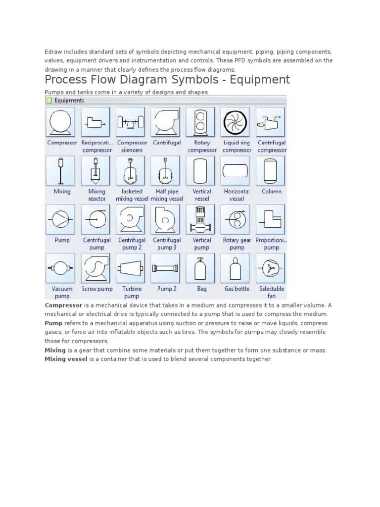 valve flow diagram [ 768 x 1024 Pixel ]