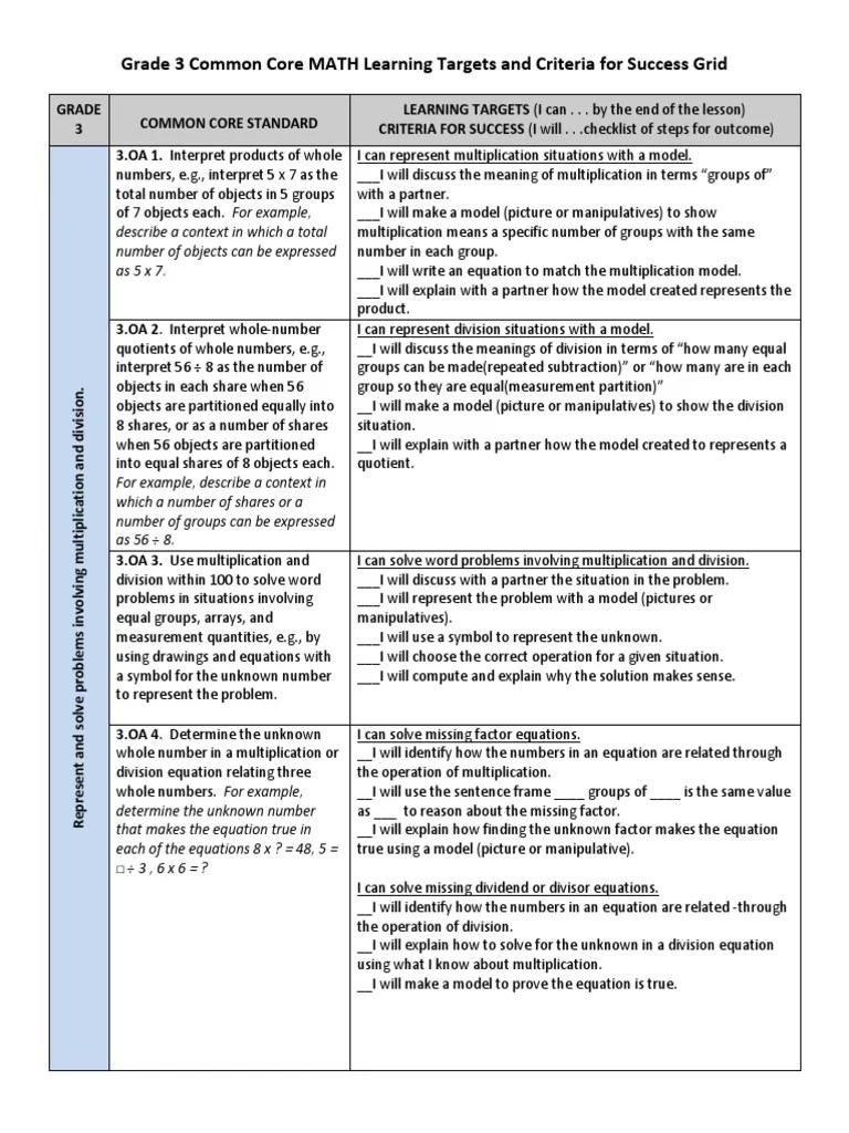 hight resolution of CC Standards Success Criteria Math third grade   Fraction (Mathematics)    Area