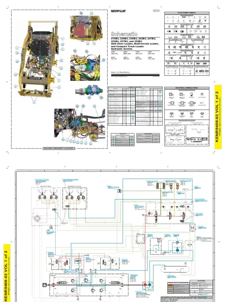 small resolution of main schematic sistema hidraulico minicargador 236 b3 valve loader equipment