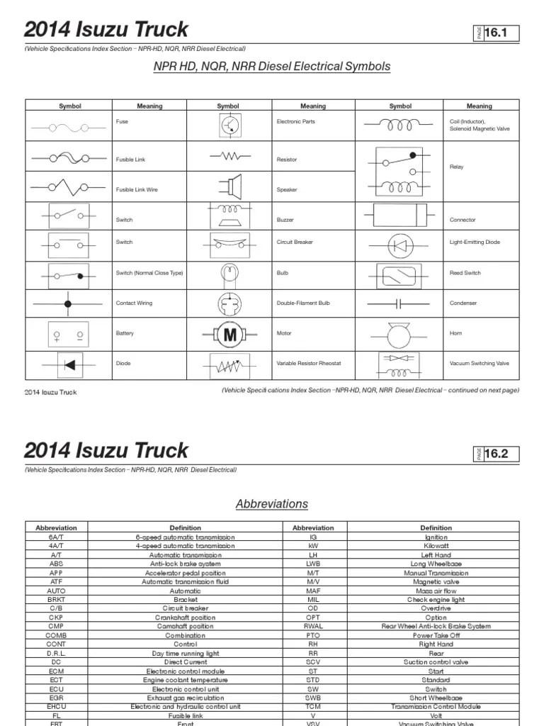hight resolution of 14bbg sec16 nprhd nqr nrr diesel cab chassis electrical 0215113 rh es scribd com 2001 isuzu nqr wiring diagram 2007 isuzu nqr wiring diagram