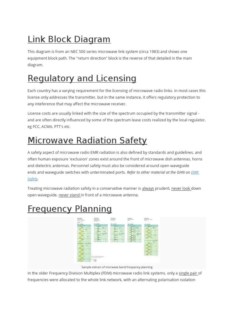 medium resolution of block diagram guideline