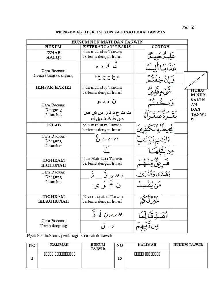 Hukum Tanwin : hukum, tanwin, Sakinah