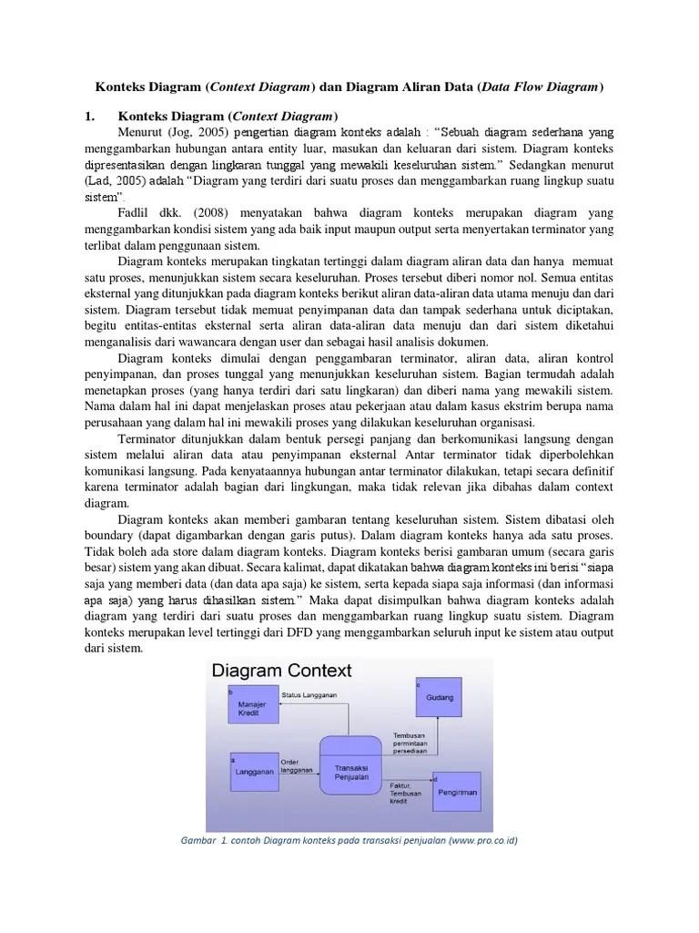 medium resolution of contoh diagram alir mangrove wiring diagram sort contoh diagram alir mangrove