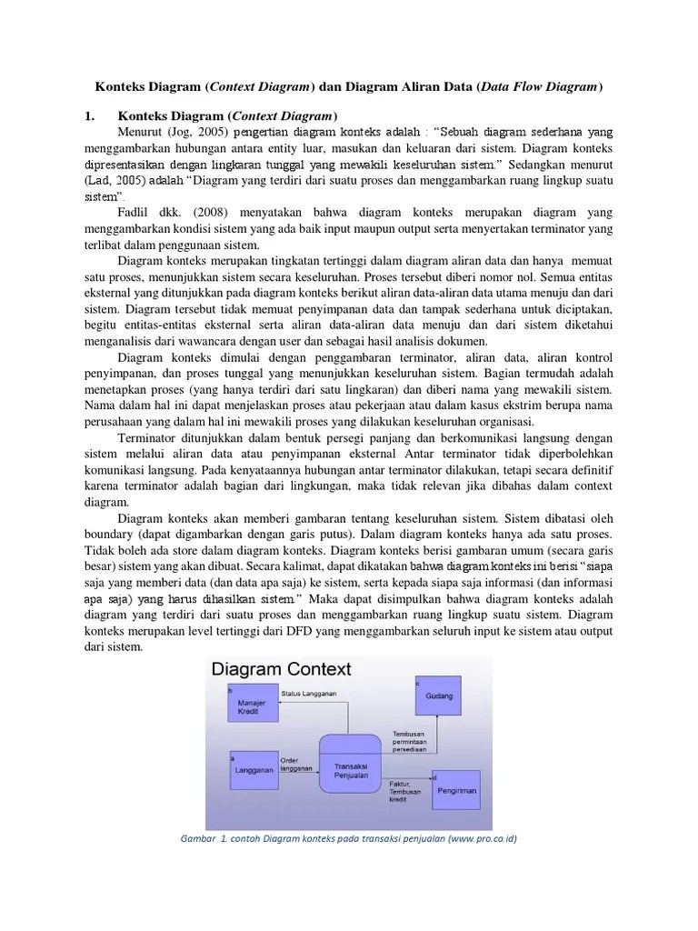 small resolution of contoh diagram alir mangrove wiring diagram sort contoh diagram alir mangrove
