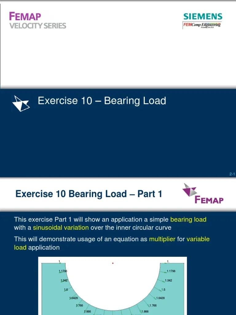 Bearing Load | Euclidean Vector | Equations