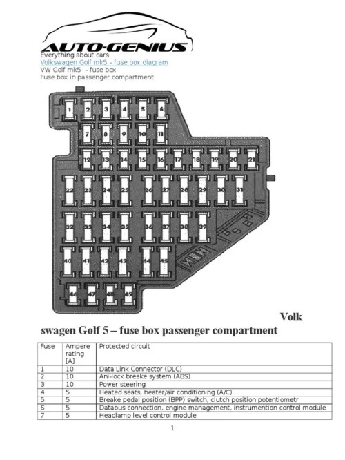 small resolution of 1996 jetta fuse box diagram 1996 jetta engine wiring 2000 vw golf 2 0 fuse diagram vw fuse box diagram