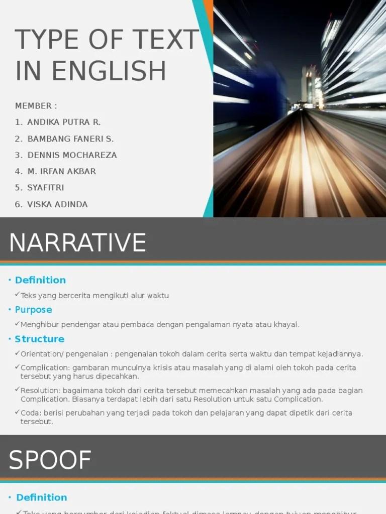 Jenis Teks Dalam Bahasa Inggris : jenis, dalam, bahasa, inggris, Jenis, Dalam, Bahasa, Inggris, Dokter, Andalan