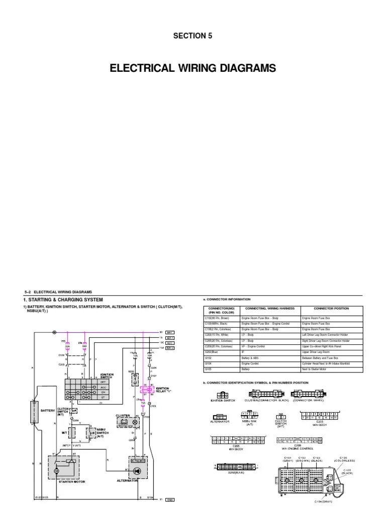 small resolution of electrical wiring diagram on daewoo lanos radio wiring diagram auto wiring diagrams free download daewoo lanos