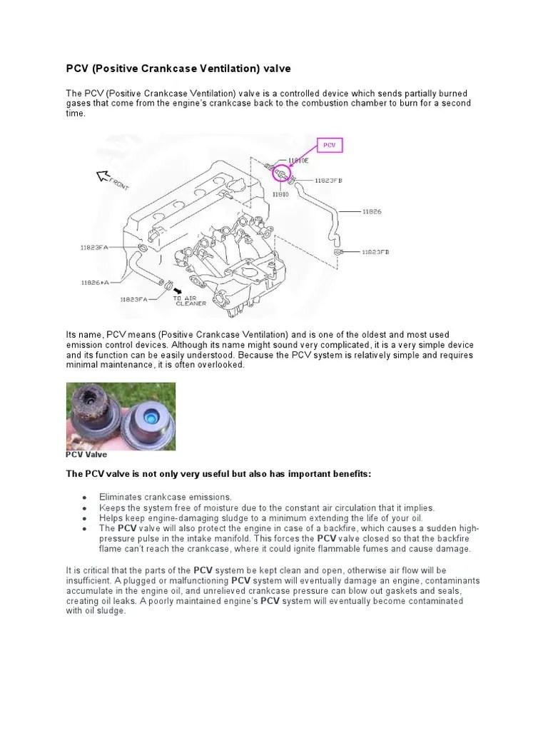 positive crankcase ventilation diagram [ 768 x 1024 Pixel ]