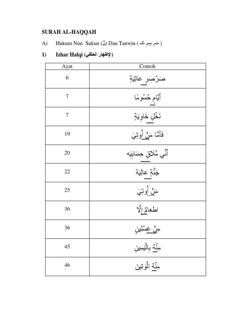 15 Huruf Ikhfa Dan Contohnya : huruf, ikhfa, contohnya, Al-Quran, Assignment, Tajwid