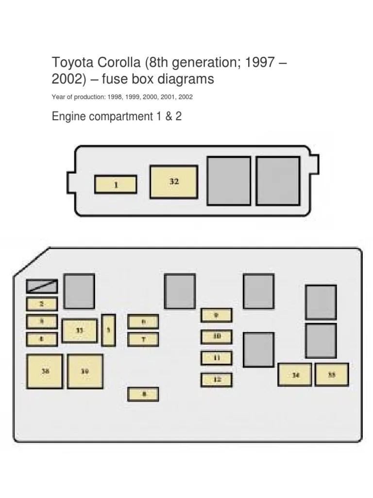 medium resolution of toyota corolla 1997 2002 sapito diagrama electrico fusilera ingles fuse electrical fuel injection